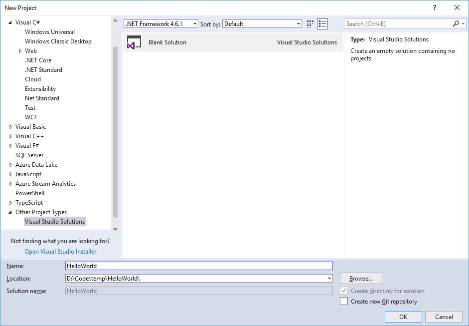 Angular in ASP.NET Core - The Softwayfare Coder
